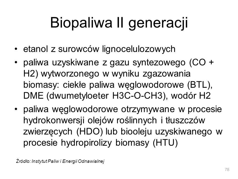 Biopaliwa II generacji