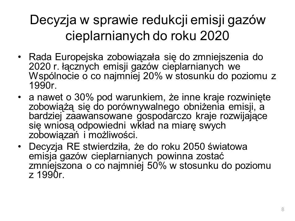 Decyzja w sprawie redukcji emisji gazów cieplarnianych do roku 2020