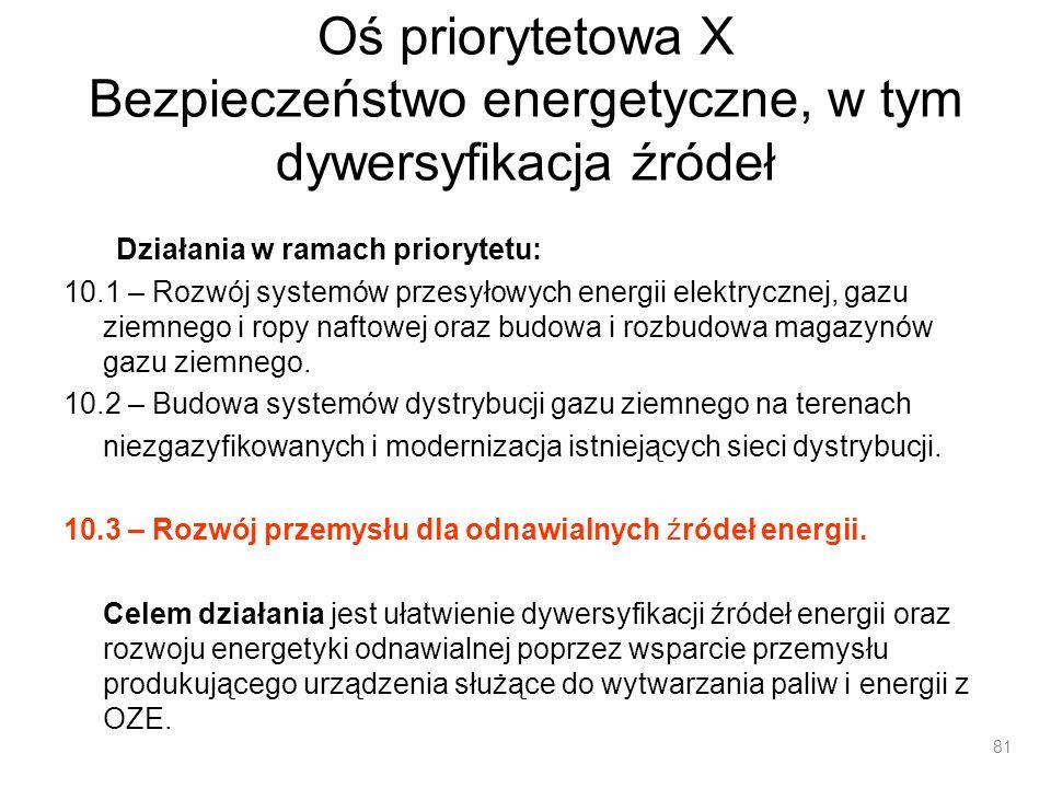 Oś priorytetowa X Bezpieczeństwo energetyczne, w tym dywersyfikacja źródeł