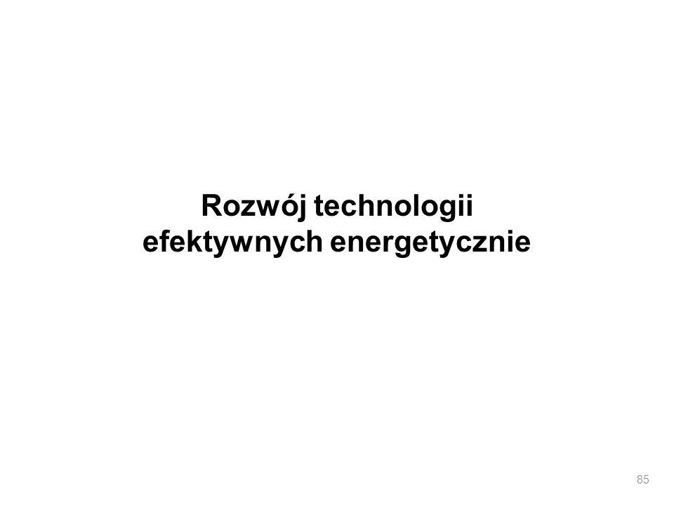 Rozwój technologii efektywnych energetycznie