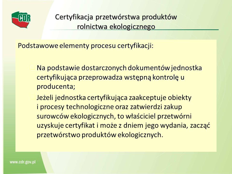 Certyfikacja przetwórstwa produktów rolnictwa ekologicznego