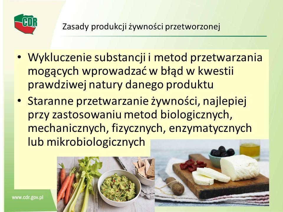 Zasady produkcji żywności przetworzonej
