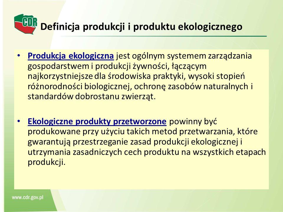 Definicja produkcji i produktu ekologicznego