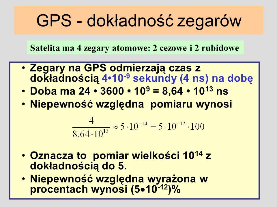 GPS - dokładność zegarów