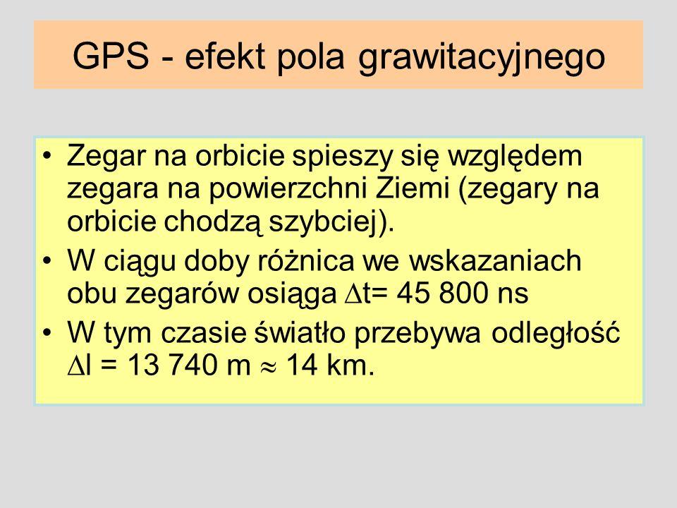 GPS - efekt pola grawitacyjnego