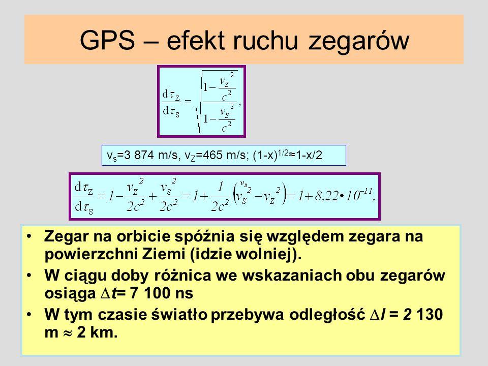 GPS – efekt ruchu zegarów
