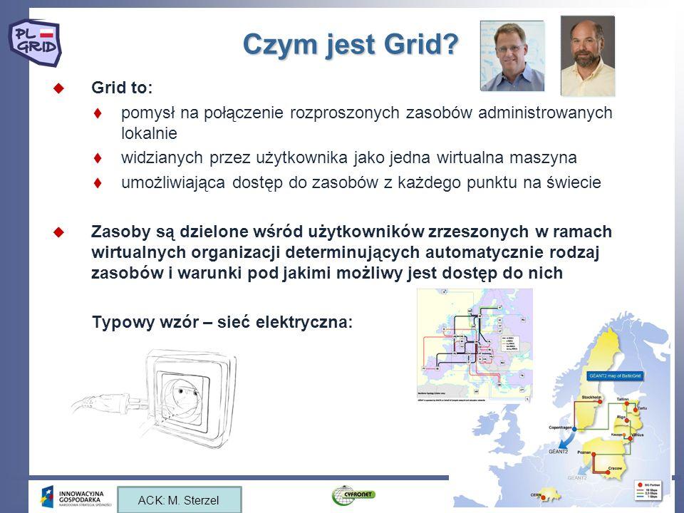 Czym jest Grid Grid to: pomysł na połączenie rozproszonych zasobów administrowanych lokalnie.
