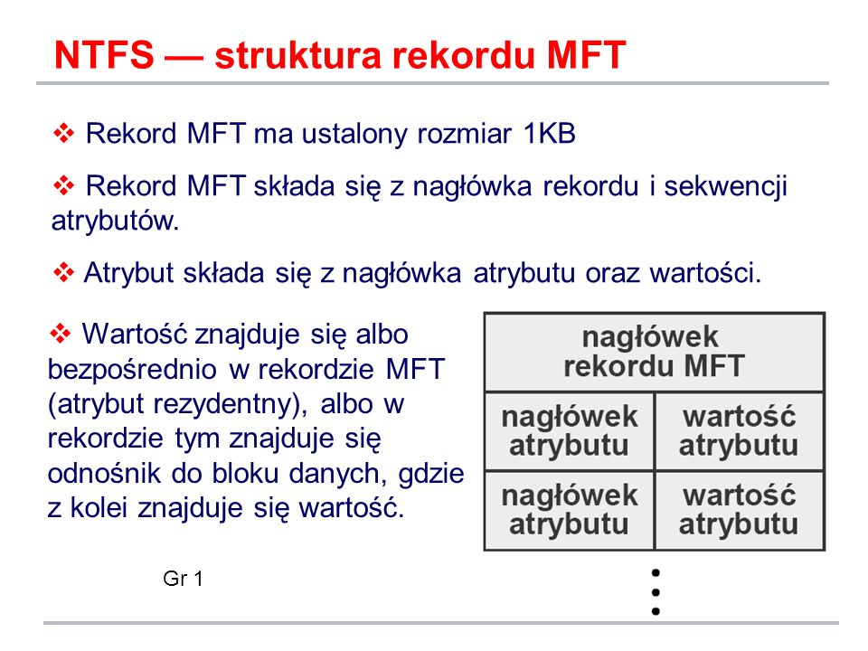 NTFS — struktura rekordu MFT