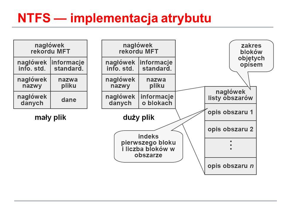 NTFS — implementacja atrybutu