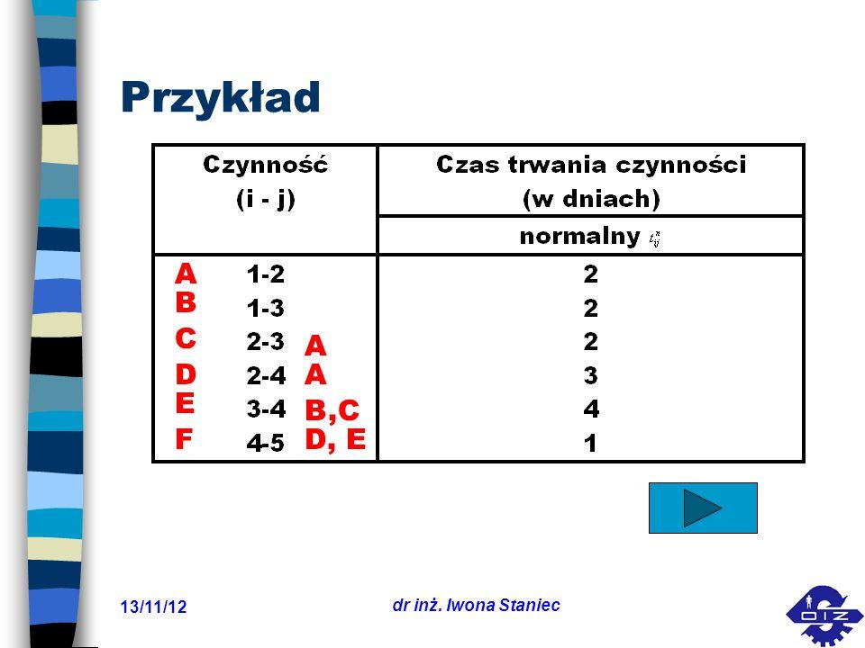 Przykład A B C A D A E B,C F D, E 17/03/24 dr inż. Iwona Staniec