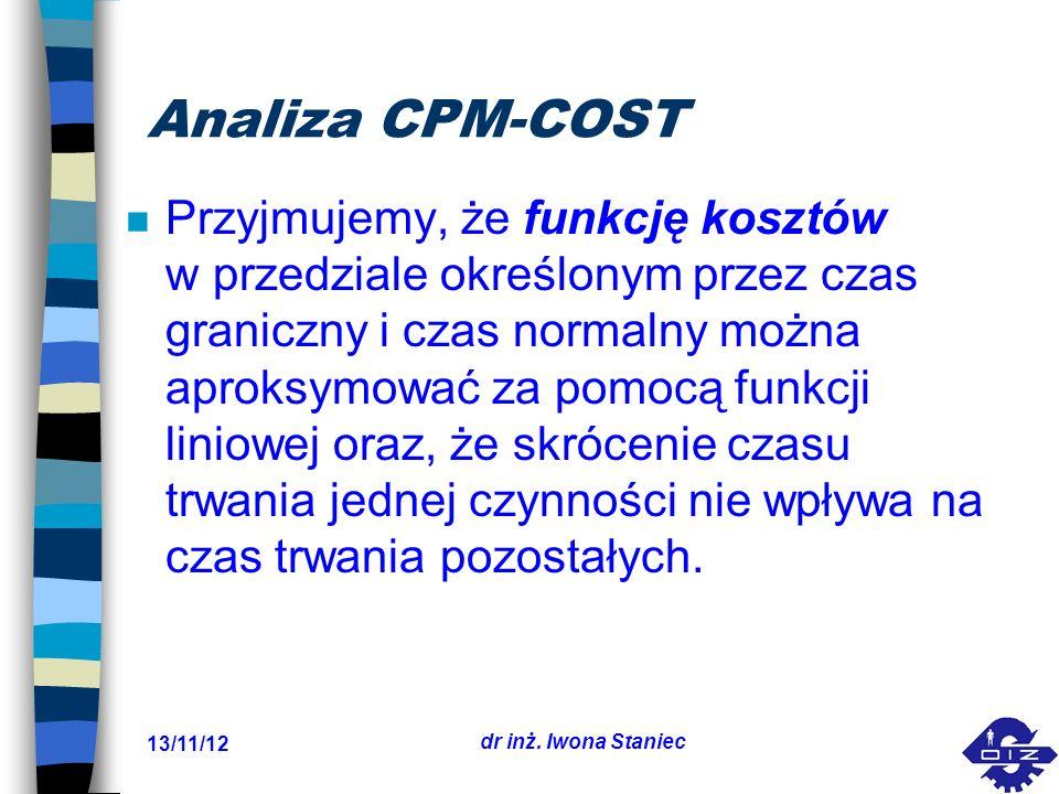 Analiza CPM-COST