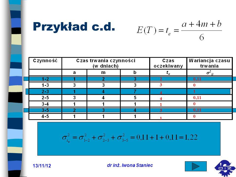 Przykład c.d. 2 0,11 3 4 1 4 0,11 1 3 0,11 1 17/03/24 dr inż. Iwona Staniec