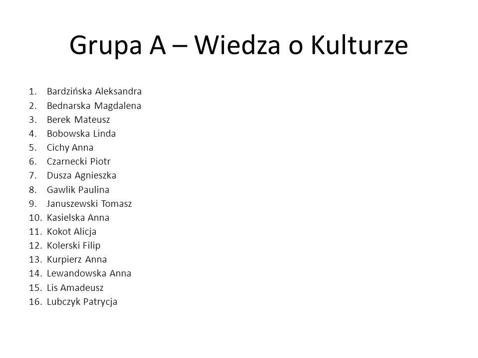 Grupa A – Wiedza o Kulturze
