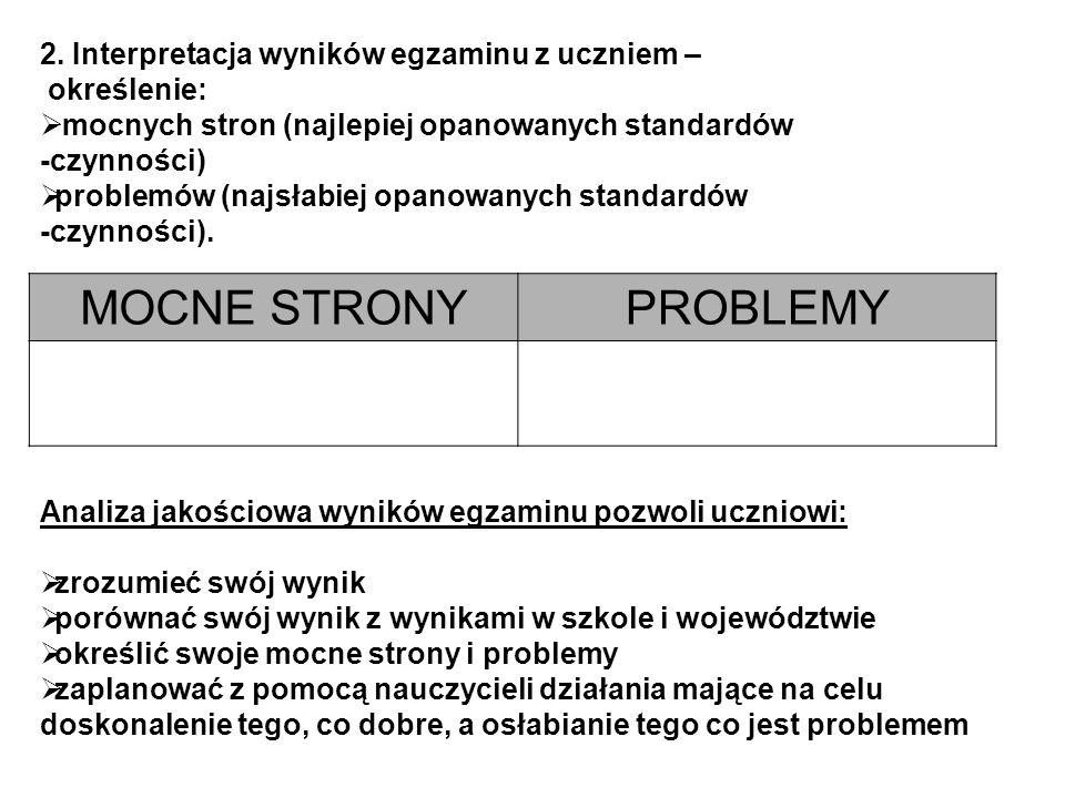 MOCNE STRONY PROBLEMY 2. Interpretacja wyników egzaminu z uczniem –