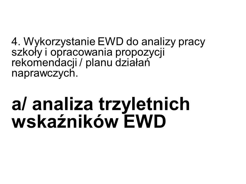a/ analiza trzyletnich wskaźników EWD