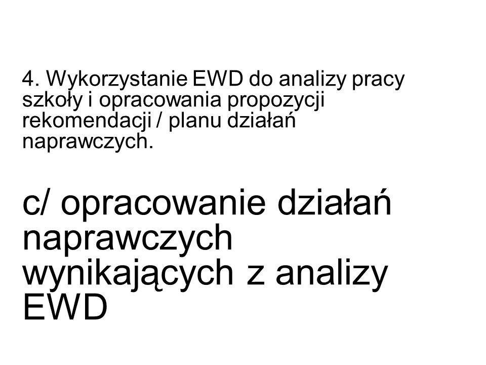c/ opracowanie działań naprawczych wynikających z analizy EWD
