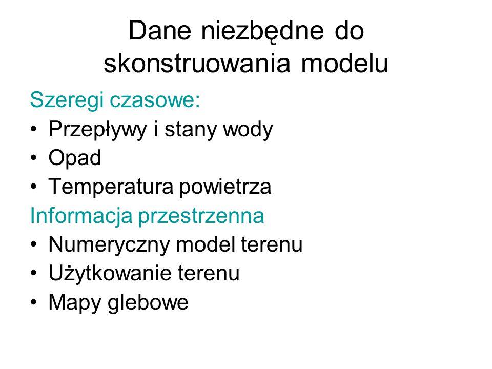 Dane niezbędne do skonstruowania modelu