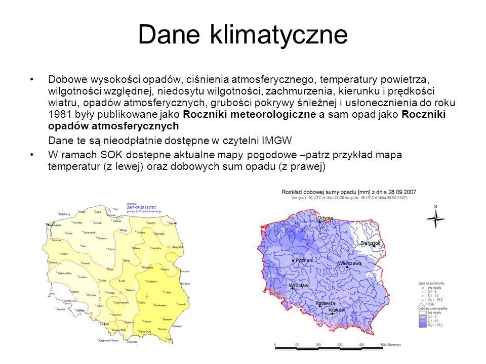Dane klimatyczne