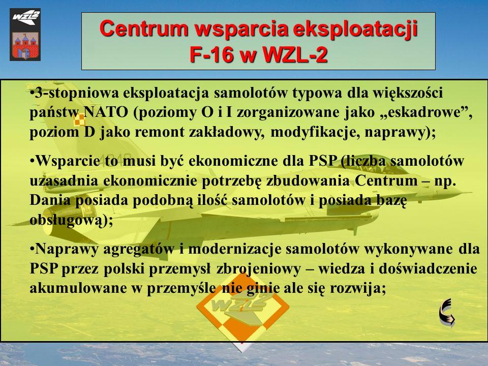 Centrum wsparcia eksploatacji F-16 w WZL-2
