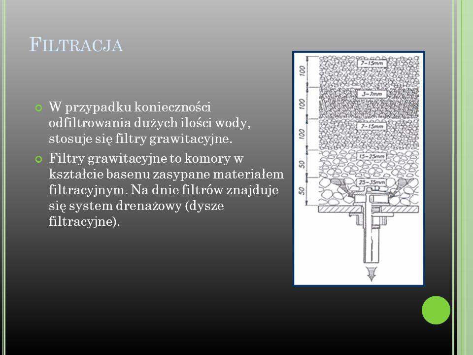 Filtracja W przypadku konieczności odfiltrowania dużych ilości wody, stosuje się filtry grawitacyjne.