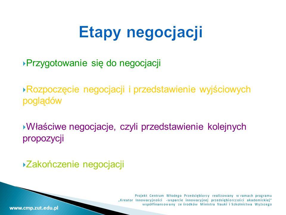 Etapy negocjacji Przygotowanie się do negocjacji