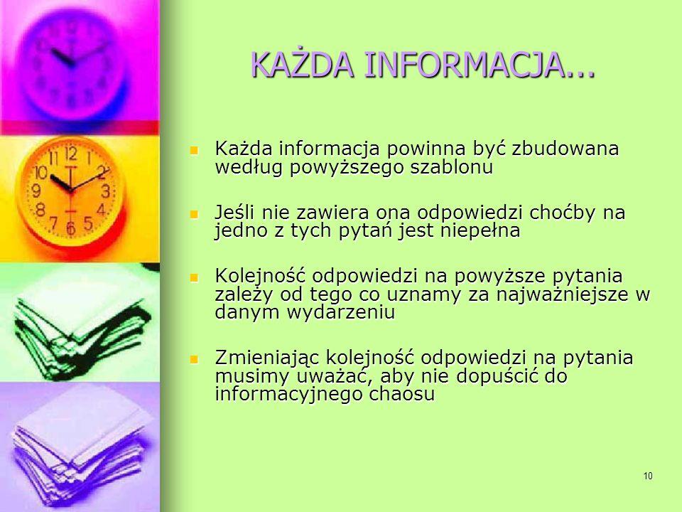KAŻDA INFORMACJA...Każda informacja powinna być zbudowana według powyższego szablonu.