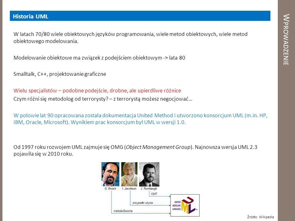 Wprowadzenie Historia UML