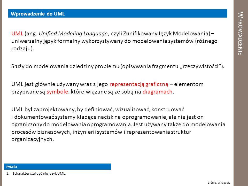 Wprowadzenie do UML Wprowadzenie.