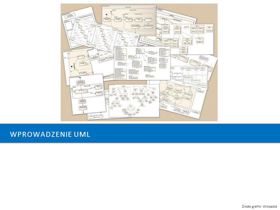 Wprowadzenie UML Źródło grafiki: Wikipedia