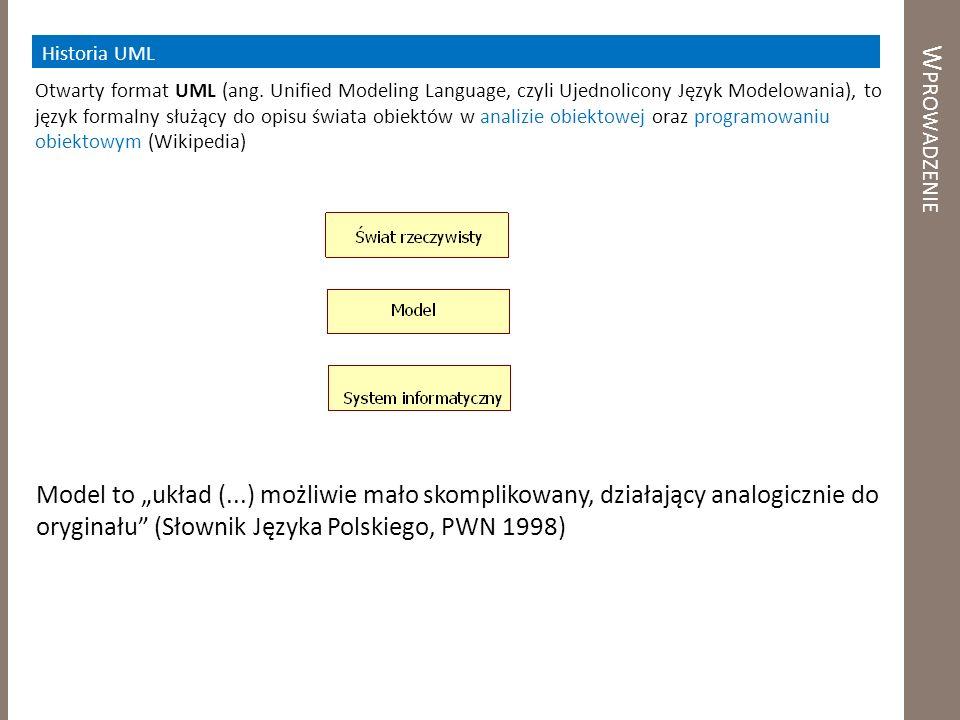 Historia UML Wprowadzenie.