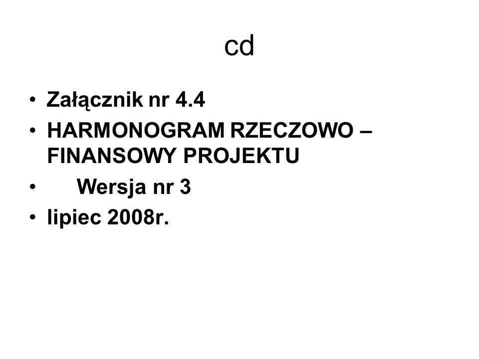 cd Załącznik nr 4.4 HARMONOGRAM RZECZOWO – FINANSOWY PROJEKTU