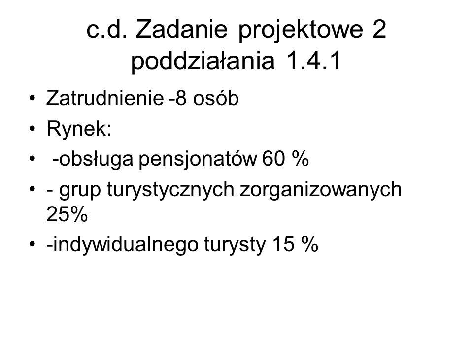 c.d. Zadanie projektowe 2 poddziałania 1.4.1