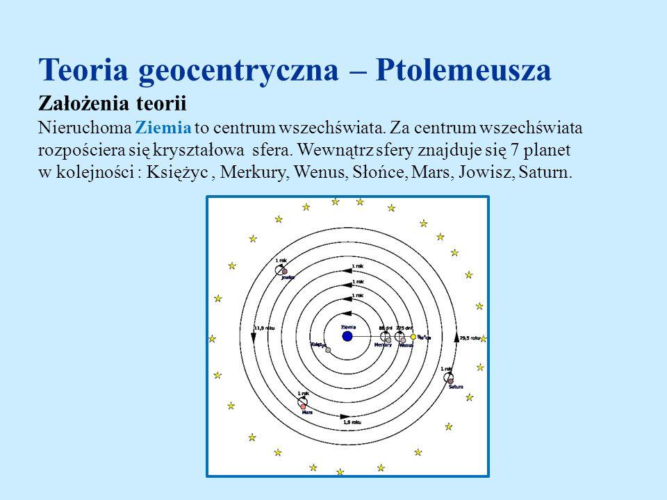 Teoria geocentryczna – Ptolemeusza Założenia teorii Nieruchoma Ziemia to centrum wszechświata.