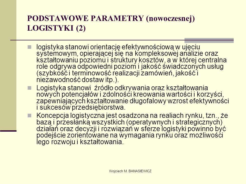 PODSTAWOWE PARAMETRY (nowoczesnej) LOGISTYKI (2)