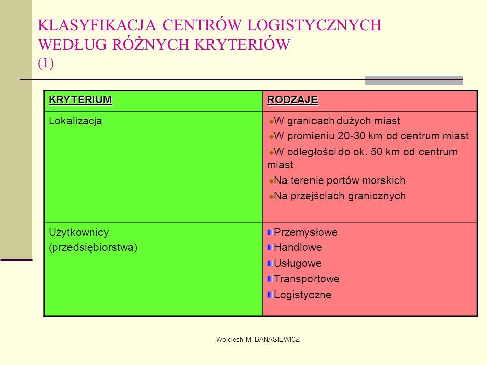 KLASYFIKACJA CENTRÓW LOGISTYCZNYCH WEDŁUG RÓŻNYCH KRYTERIÓW (1)