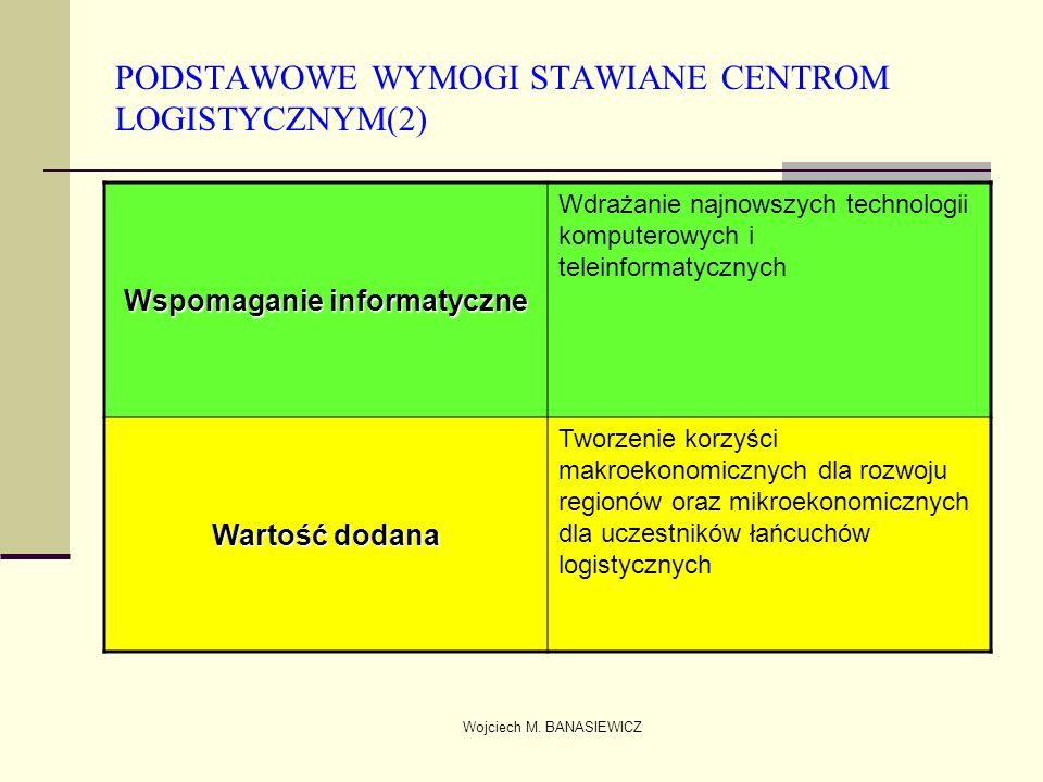 PODSTAWOWE WYMOGI STAWIANE CENTROM LOGISTYCZNYM(2)