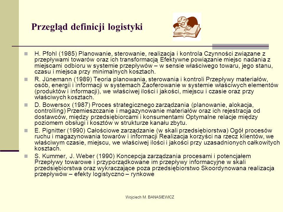 Przegląd definicji logistyki