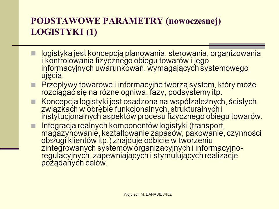 PODSTAWOWE PARAMETRY (nowoczesnej) LOGISTYKI (1)