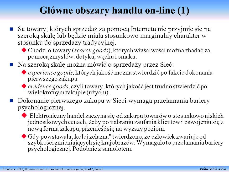 Główne obszary handlu on-line (1)