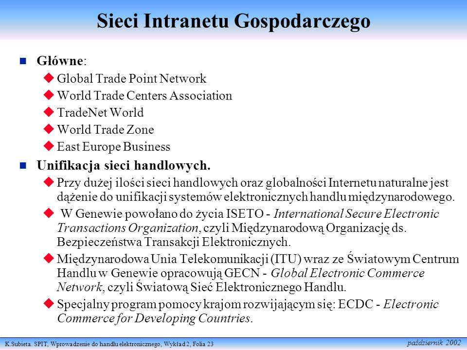 Sieci Intranetu Gospodarczego