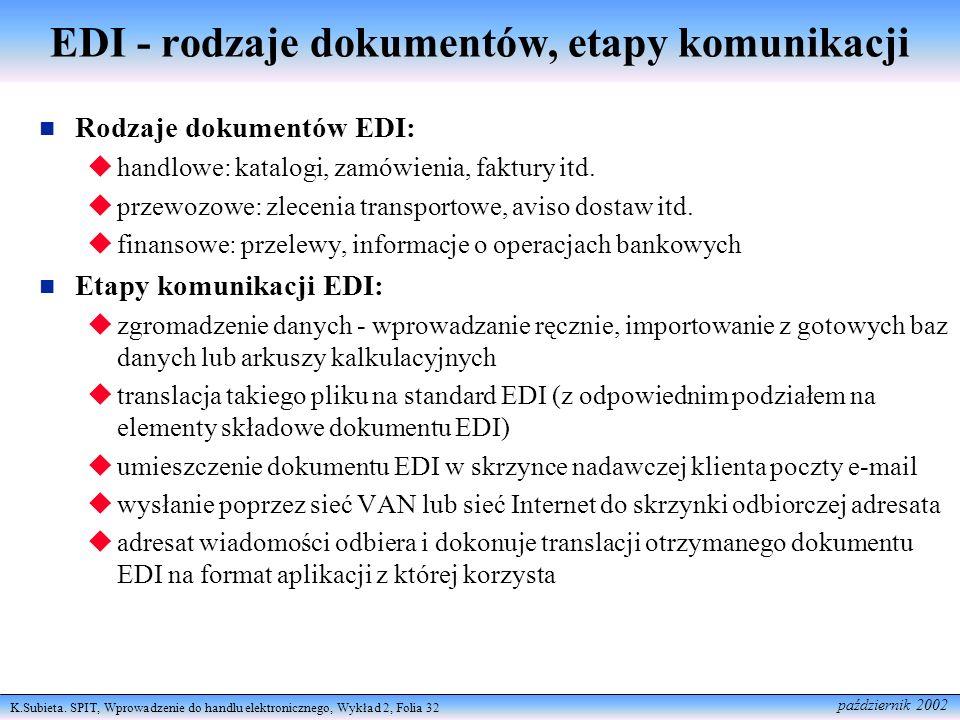 EDI - rodzaje dokumentów, etapy komunikacji