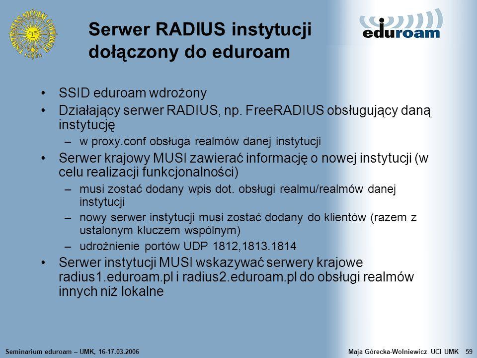 Serwer RADIUS instytucji dołączony do eduroam