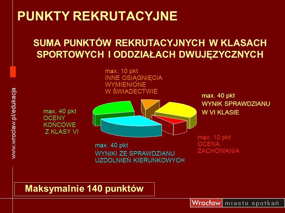 www.wroclaw.pl/edukacja PUNKTY REKRUTACYJNE. SUMA PUNKTÓW REKRUTACYJNYCH W KLASACH SPORTOWYCH I ODDZIAŁACH DWUJĘZYCZNYCH.