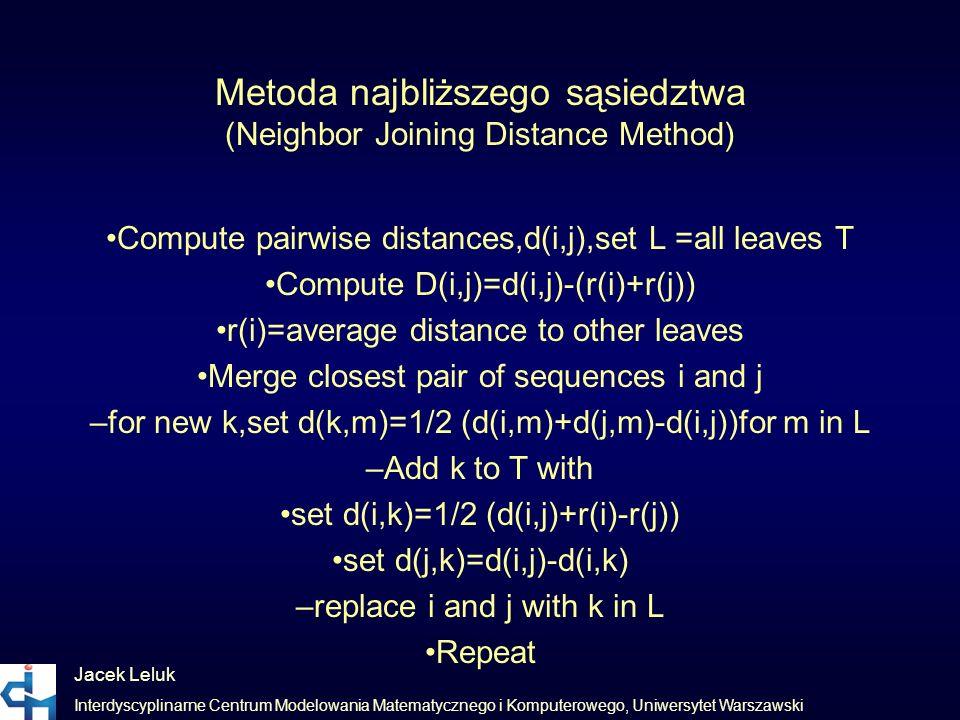 Metoda najbliższego sąsiedztwa (Neighbor Joining Distance Method)