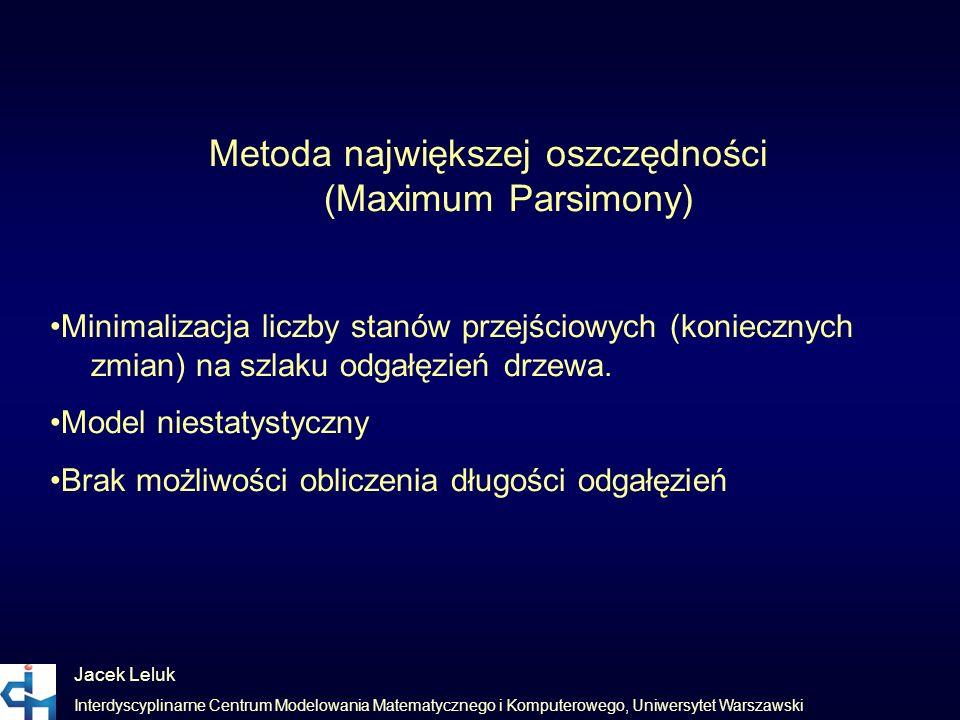 Metoda największej oszczędności (Maximum Parsimony)