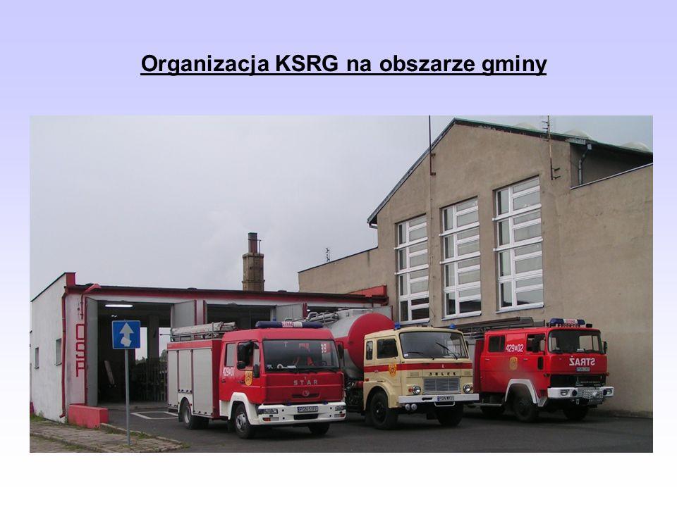 Organizacja KSRG na obszarze gminy