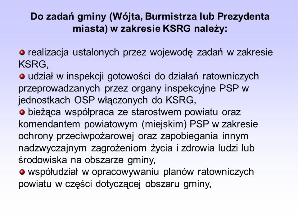 Do zadań gminy (Wójta, Burmistrza lub Prezydenta miasta) w zakresie KSRG należy: