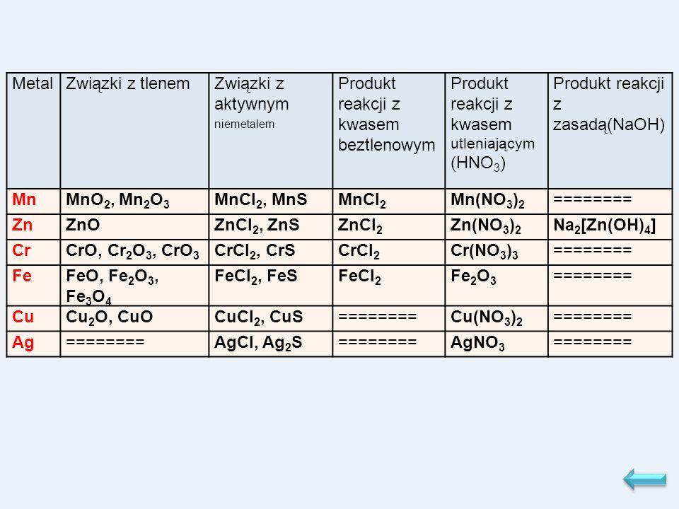 Produkt reakcji z kwasem beztlenowym Produkt reakcji z kwasem