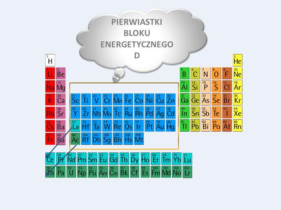 PIERWIASTKI BLOKU ENERGETYCZNEGO D