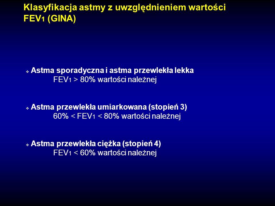Klasyfikacja astmy z uwzględnieniem wartości FEV1 (GINA)